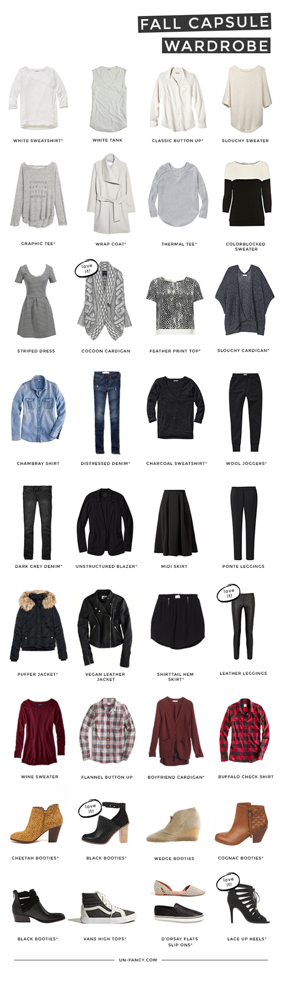 capsule-wardrobe-un-fancy-imaginacao-fertil